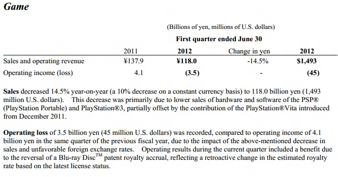 sony-game-q12012