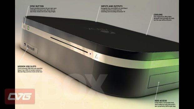 Xbox 720 Details Leaked Via Xbox World