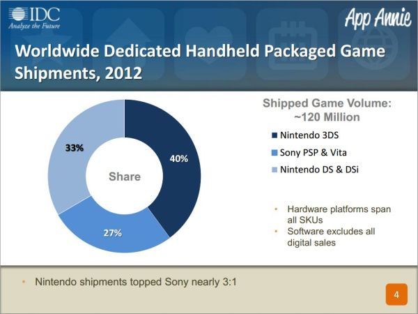What Does Nintendo's Best Buy Partnership Say About E3's Relevancy?
