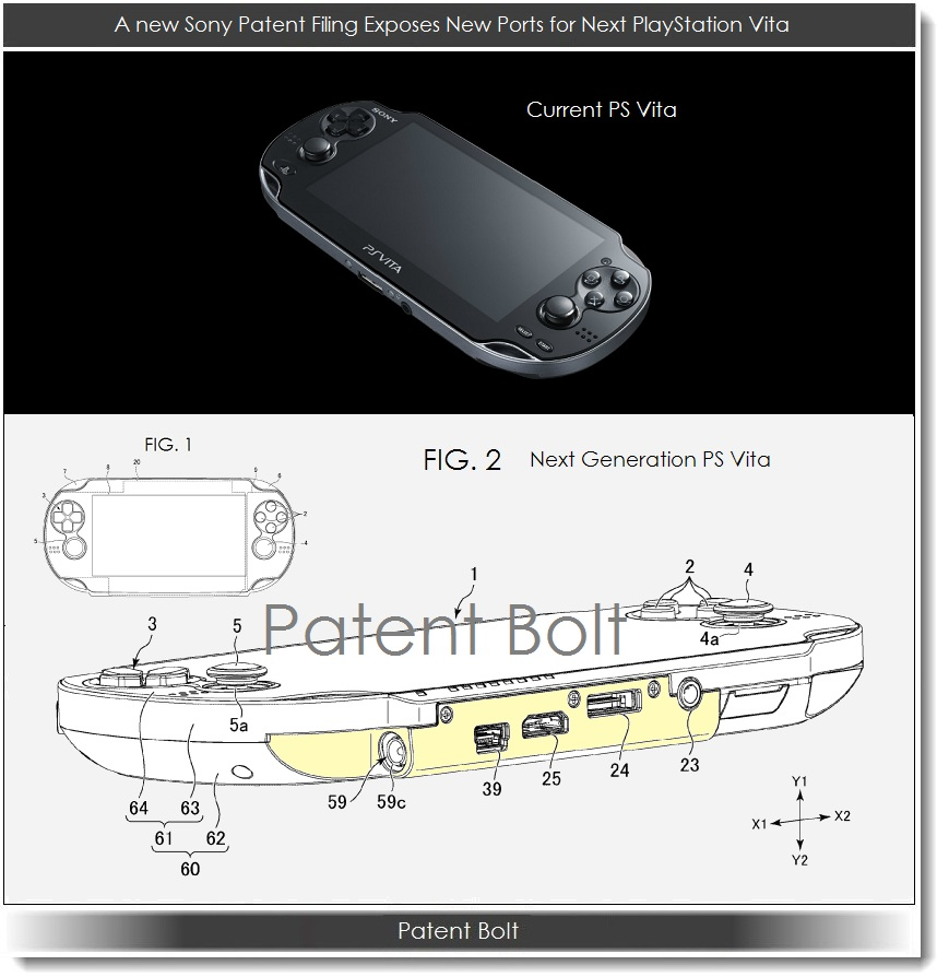 Sony Patents Nex Generation Vita, Could Have 4G and HDMI