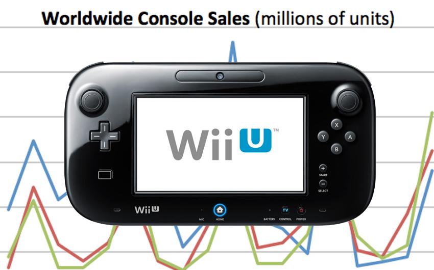 Wii U header