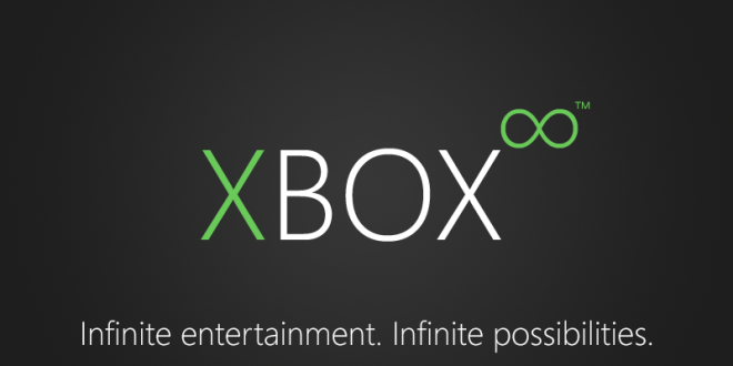 Microsoft Registers Various Xbox Domains