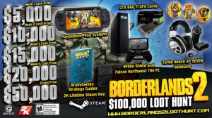 Borderlands 2 Loot Hunt