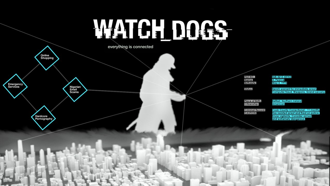 Watch Dogs Map Leaked