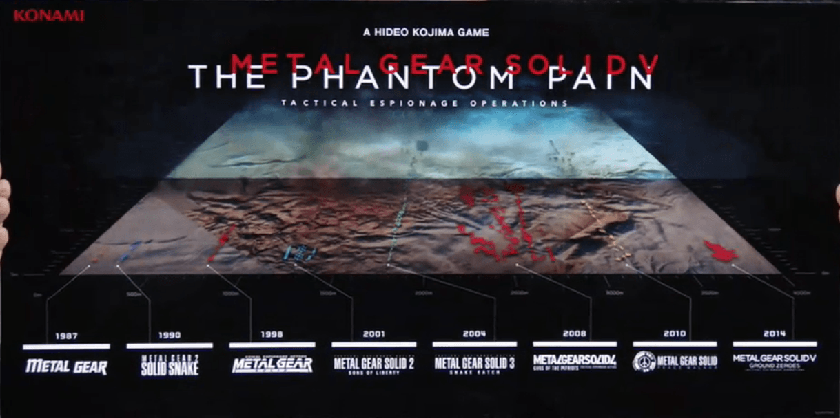MGSV: The Phantom Pain Map is Bigger than Every MGS Game Combined