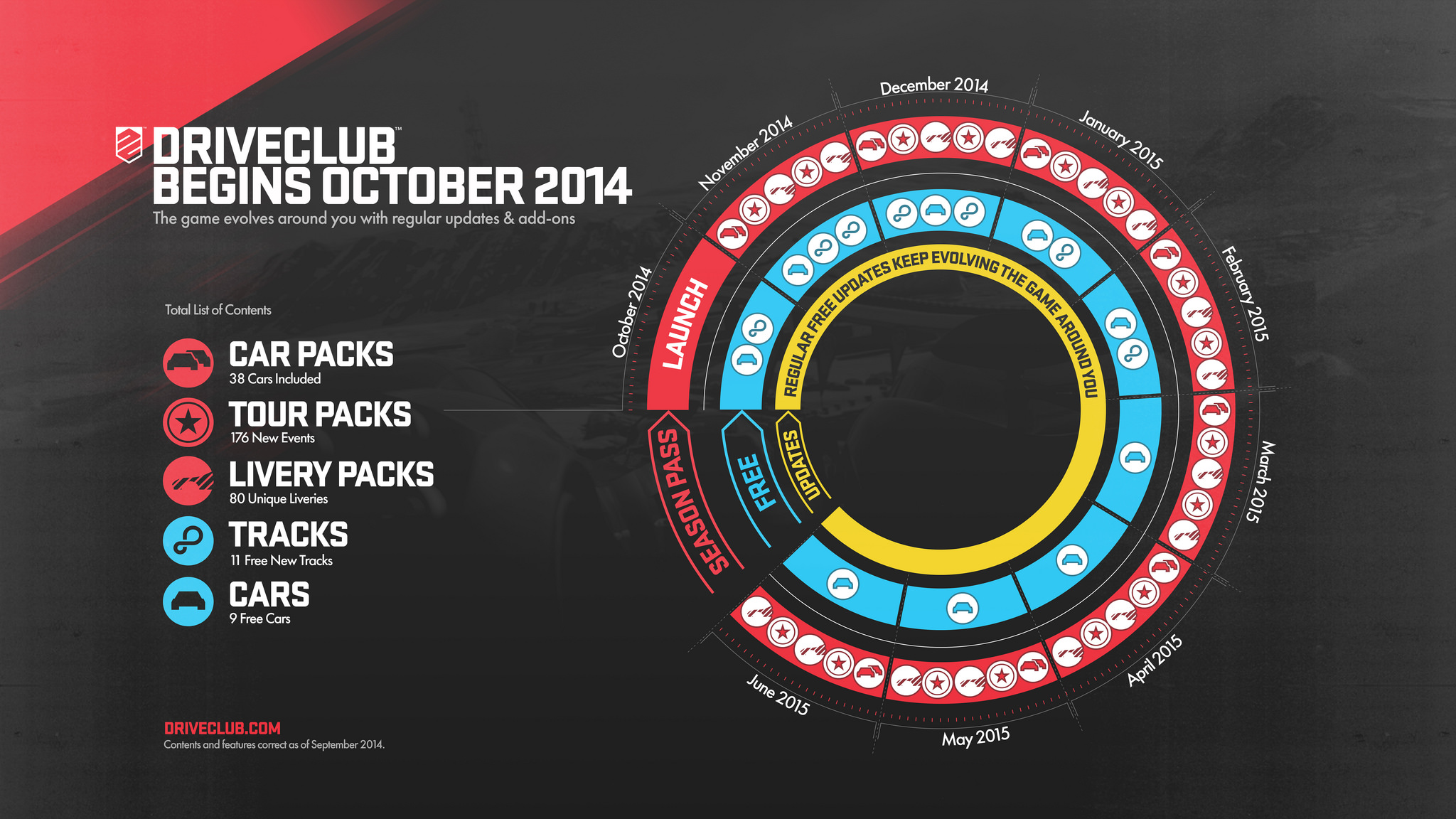 driveclub ps4 dlc graphic