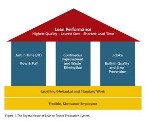 lean-chart